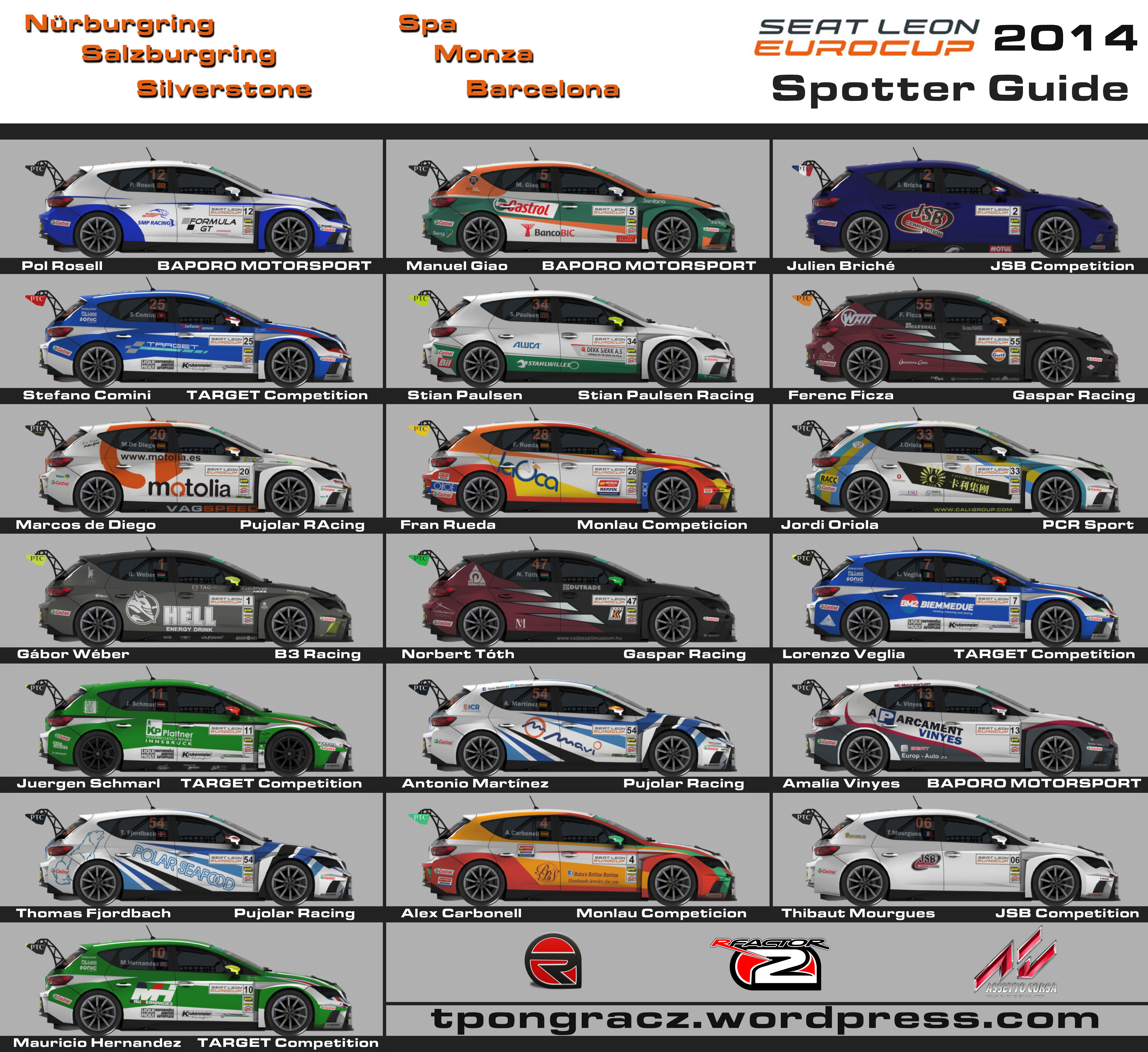 Seat Leon EuroCup 2014 Spotter Guide